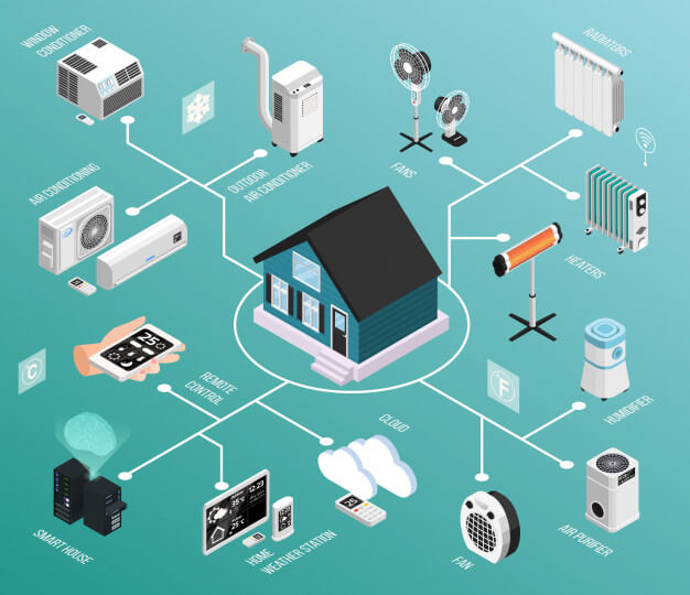 Cybersecurity and Internet of Things (IoT) – Is it 1984 Yet?