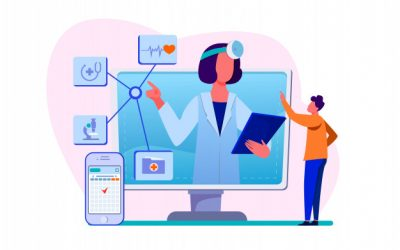 Improving In-Patient Experience